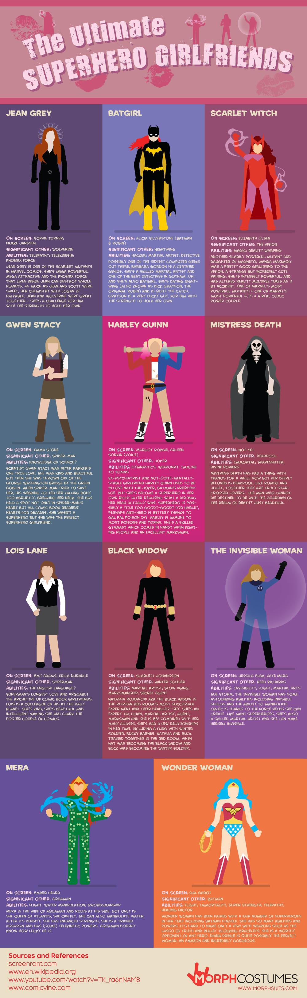 The Best Superhero Girlfriends