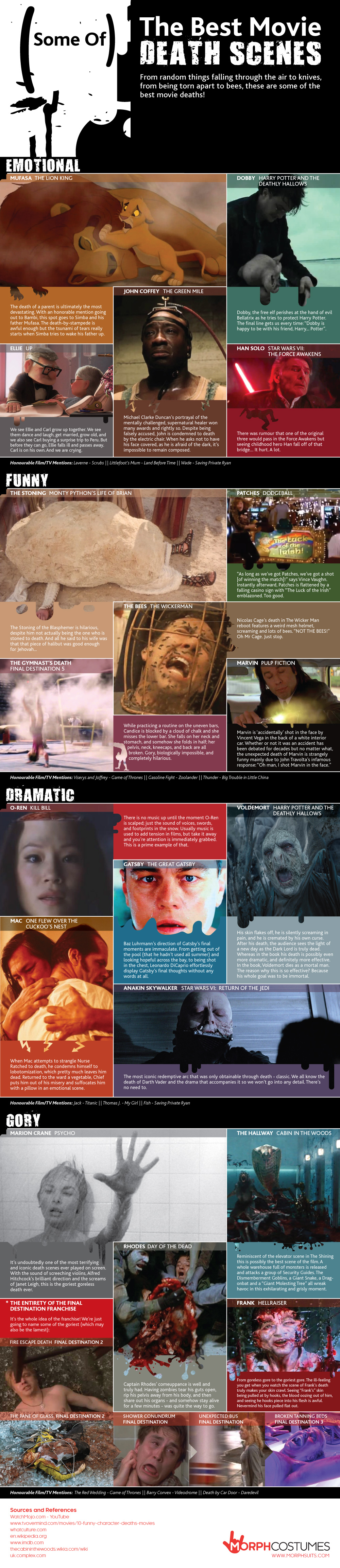 (Some Of) The Best Movie Death Scenes